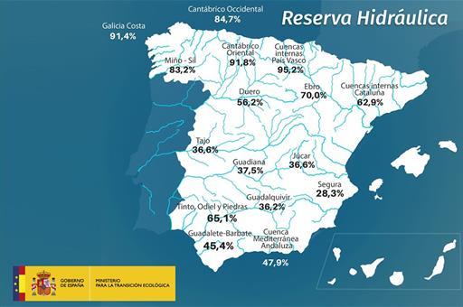 Mapa de España con los datos de la reserva hidráulica