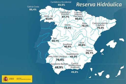 Mapa de España de la reserva hidráulica