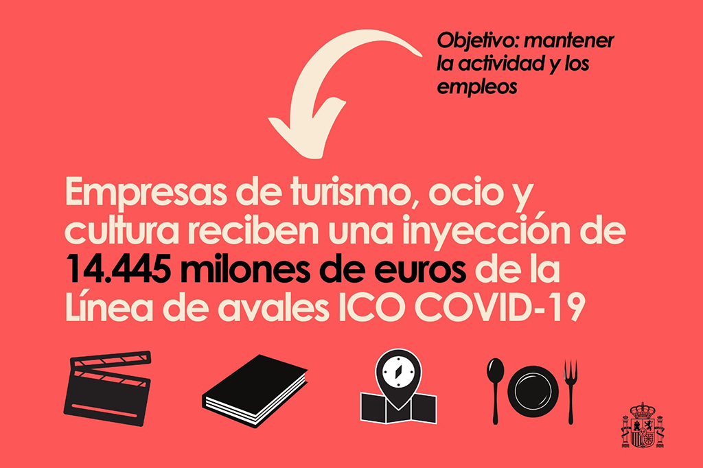 10/08/2020. Tourism, leisure and culture companies receive an injection of 14.45 billion euros under ICO COVID-19 line of guarantees