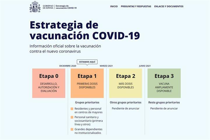 Página de inicio de www.vacunacovid.gob.es