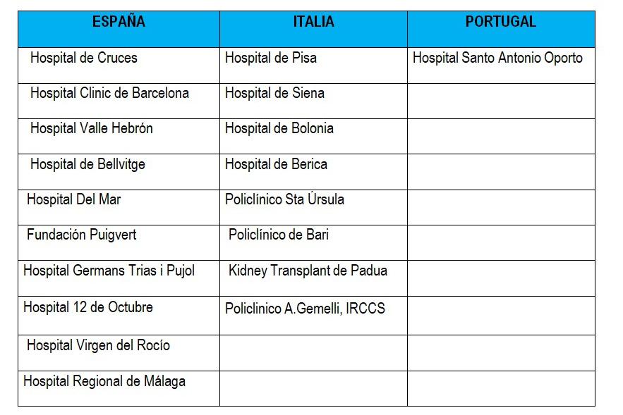 Tabla sobre los hospitales que participan en el Programa Internacional de Trasplante renal Cruzado