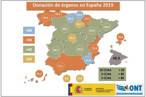 Comparativa de España con otros paises en relación al transplante de órganos
