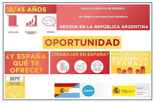 Imágenes del video explicativo del proyecto piloto de búsqueda de empleo de hijos y nietos de españoles residentes en Argentina