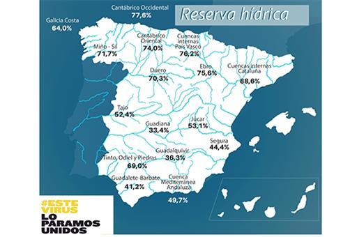18/08/2020. Mapa de la reserva hídrica
