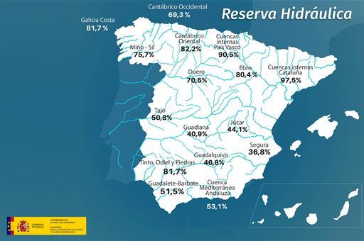 Mapa de la reserva hidraúlica