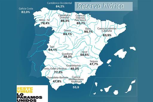 Reserva hídrica por cuencas