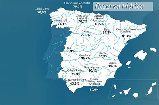 Mapa de reserva hídrica