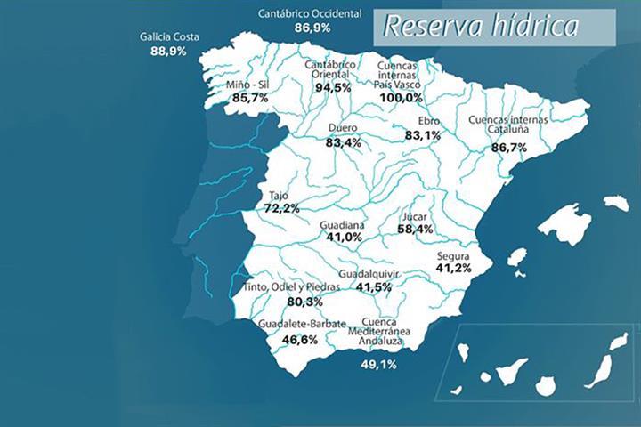 Mapa de la reserva hídrica