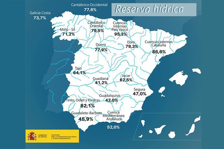 Mapa de la reserva hídrica por cuencas